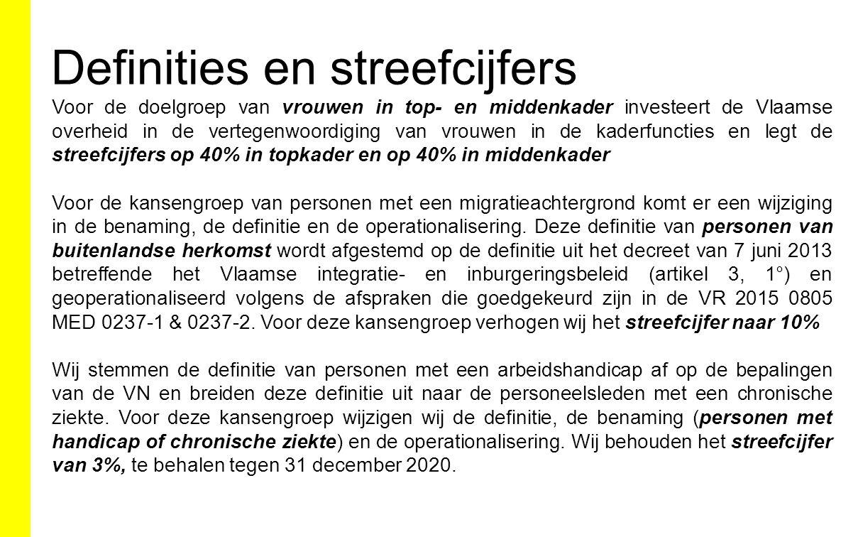 Definities en streefcijfers Voor de doelgroep van vrouwen in top- en middenkader investeert de Vlaamse overheid in de vertegenwoordiging van vrouwen i