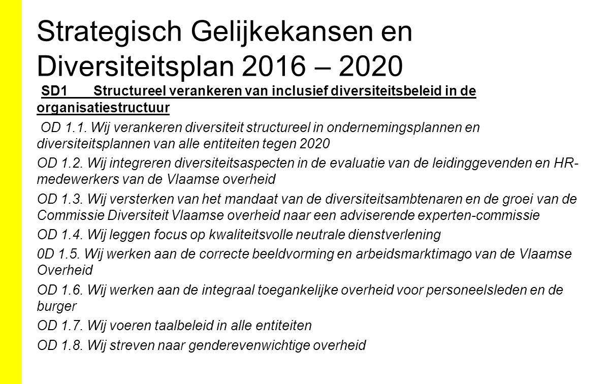 Strategisch Gelijkekansen en Diversiteitsplan 2016 – 2020 SD1Structureel verankeren van inclusief diversiteitsbeleid in de organisatiestructuur OD 1.1