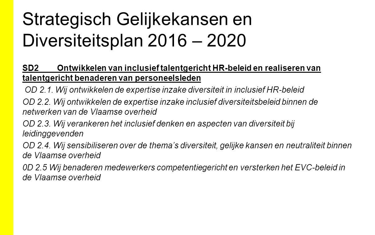 Strategisch Gelijkekansen en Diversiteitsplan 2016 – 2020 SD2Ontwikkelen van inclusief talentgericht HR-beleid en realiseren van talentgericht benader