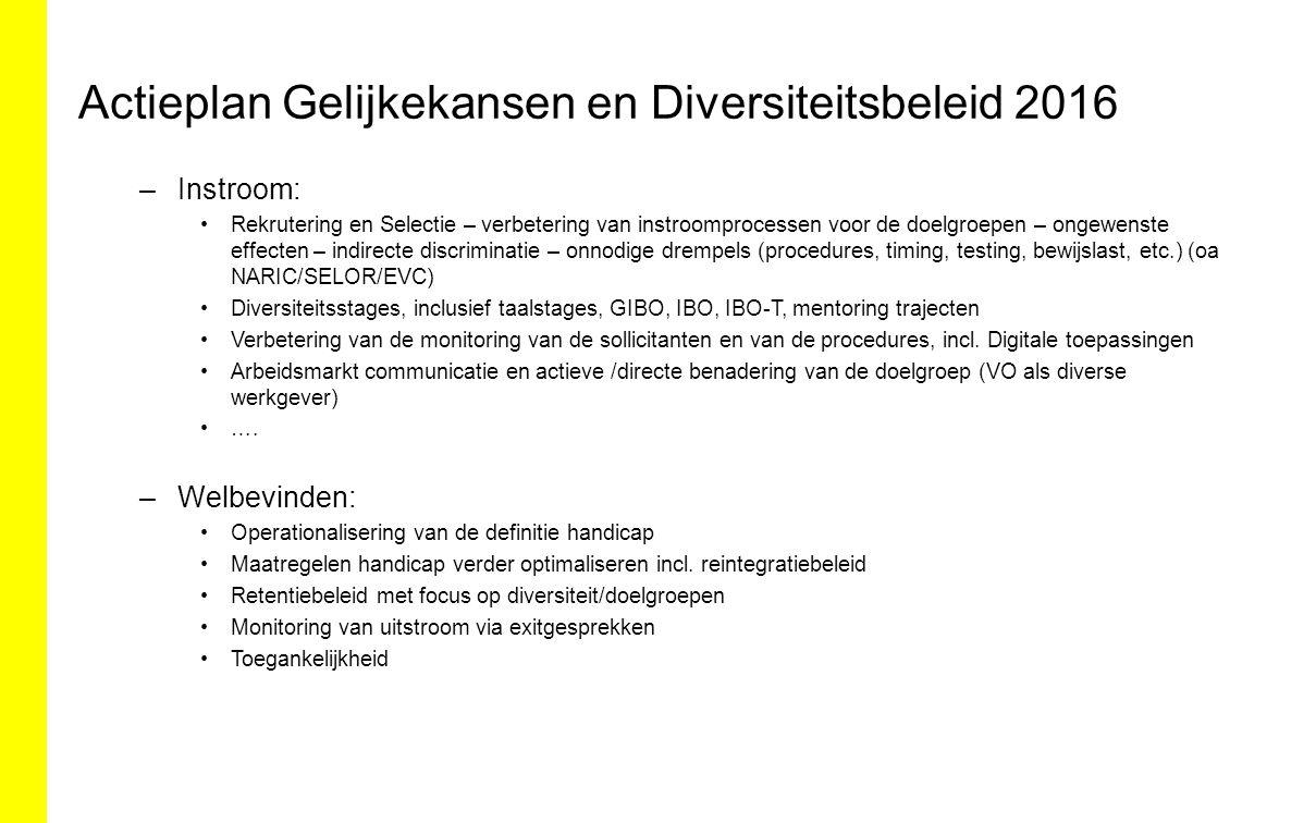 Actieplan Gelijkekansen en Diversiteitsbeleid 2016 –Instroom: Rekrutering en Selectie – verbetering van instroomprocessen voor de doelgroepen – ongewe