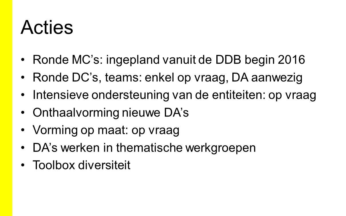 Acties Ronde MC's: ingepland vanuit de DDB begin 2016 Ronde DC's, teams: enkel op vraag, DA aanwezig Intensieve ondersteuning van de entiteiten: op vr