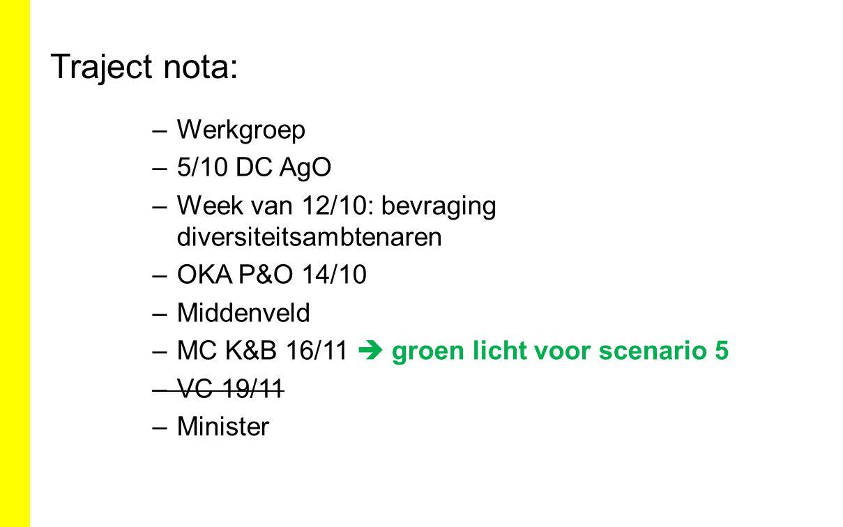 Traject nota: –Werkgroep –5/10 DC AgO –Week van 12/10: bevraging diversiteitsambtenaren –OKA P&O 14/10 –Middenveld –MC K&B 16/11  groen licht voor sc