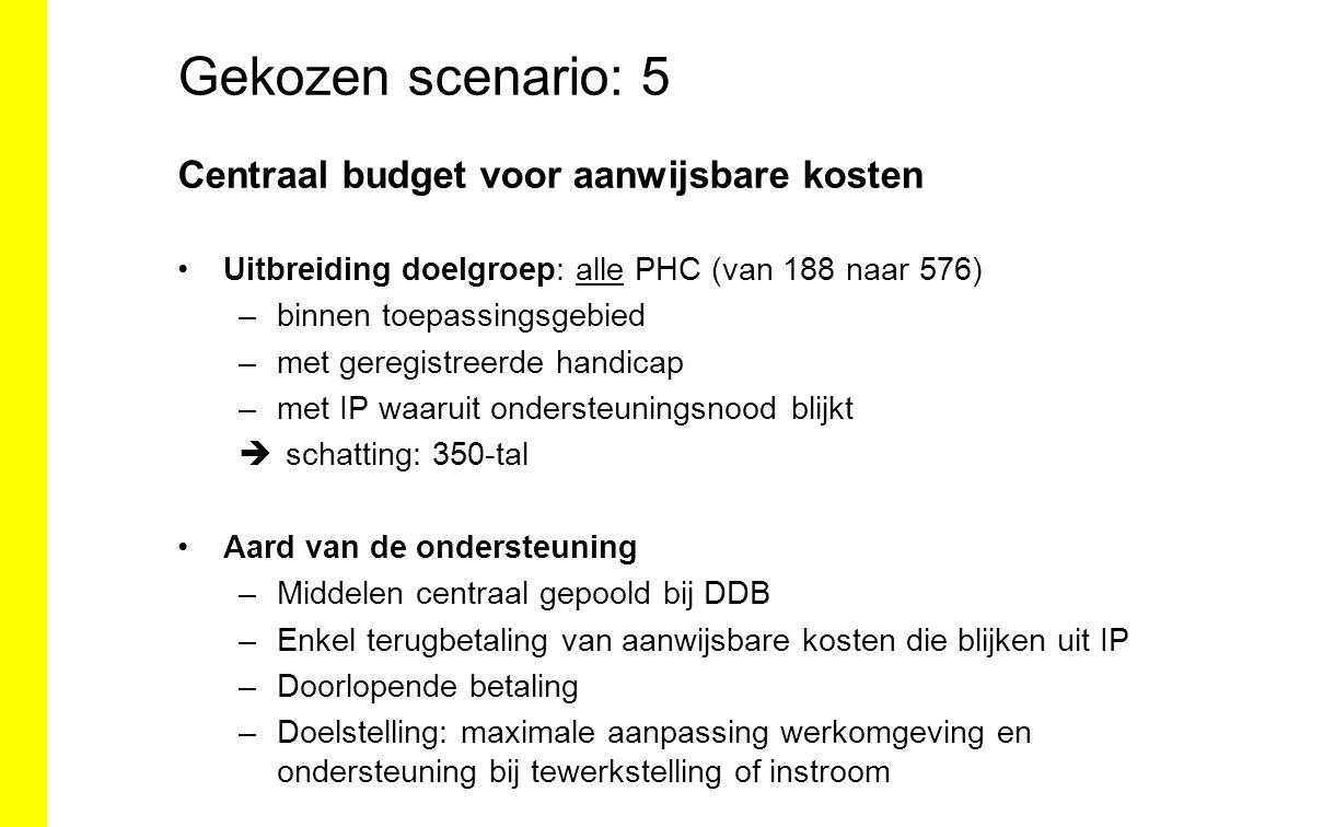 Gekozen scenario: 5 Centraal budget voor aanwijsbare kosten Uitbreiding doelgroep: alle PHC (van 188 naar 576) –binnen toepassingsgebied –met geregist