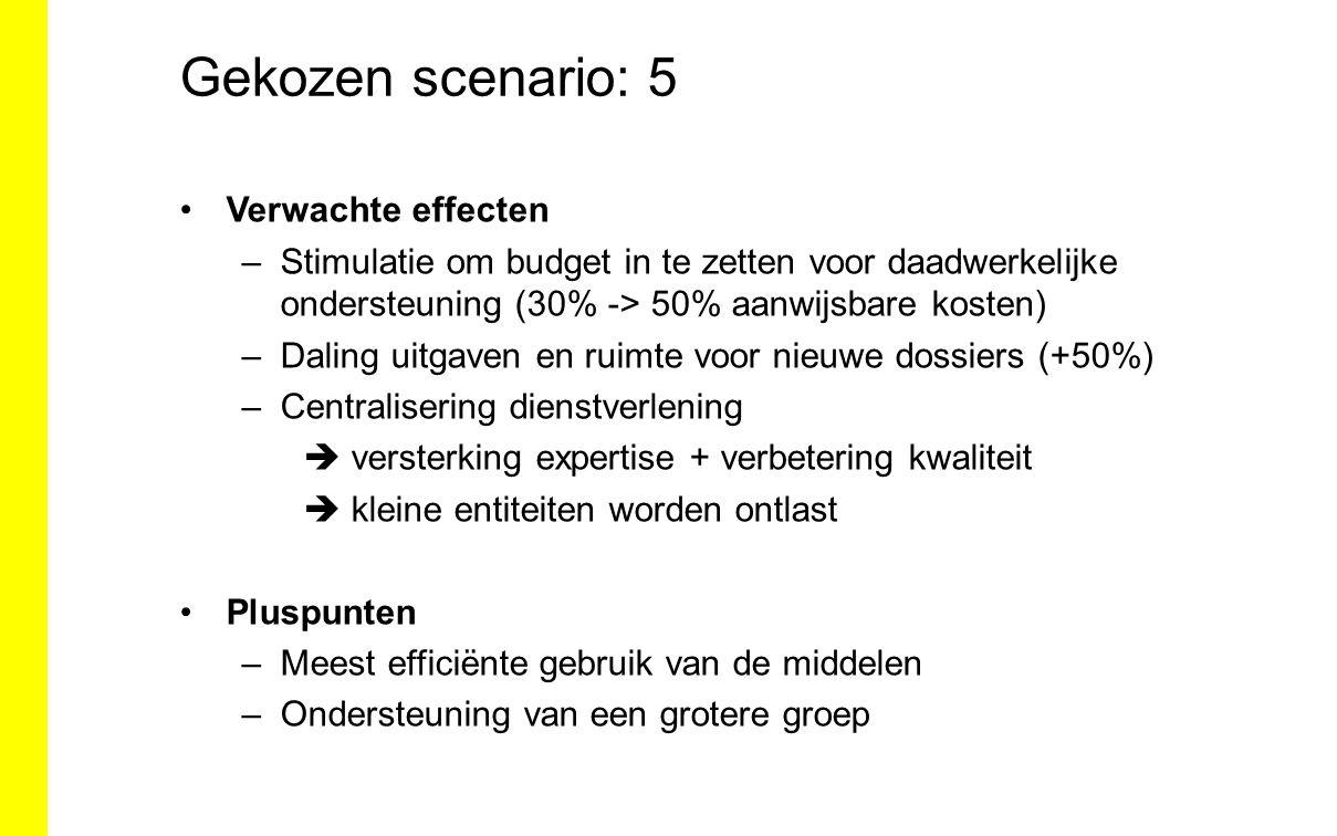 Gekozen scenario: 5 Verwachte effecten –Stimulatie om budget in te zetten voor daadwerkelijke ondersteuning (30% -> 50% aanwijsbare kosten) –Daling ui