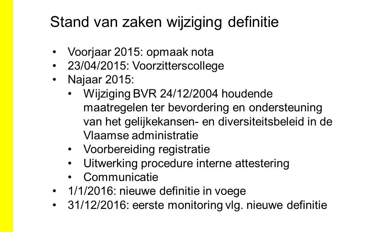 Stand van zaken wijziging definitie Voorjaar 2015: opmaak nota 23/04/2015: Voorzitterscollege Najaar 2015: Wijziging BVR 24/12/2004 houdende maatregel