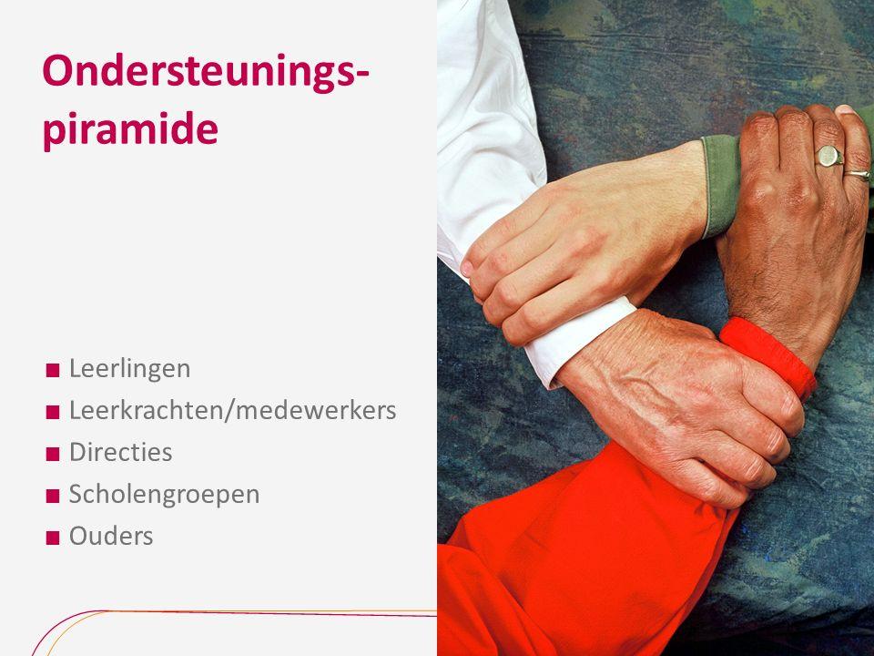 Ondersteunings- piramide  Leerlingen  Leerkrachten/medewerkers  Directies  Scholengroepen  Ouders
