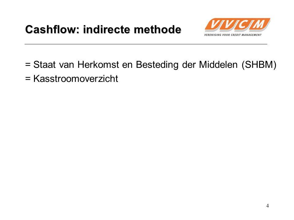 4 Cashflow: indirecte methode = Staat van Herkomst en Besteding der Middelen (SHBM) = Kasstroomoverzicht