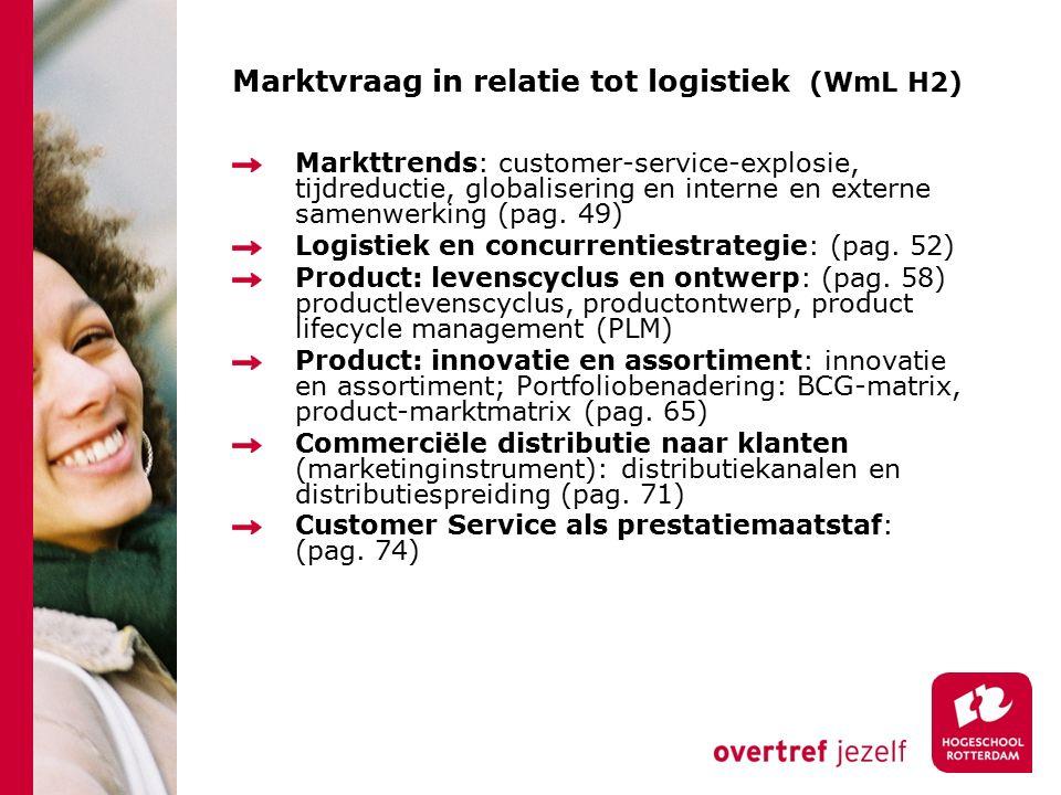 Marktvraag in relatie tot logistiek (WmL H2) Markttrends: customer-service-explosie, tijdreductie, globalisering en interne en externe samenwerking (pag.