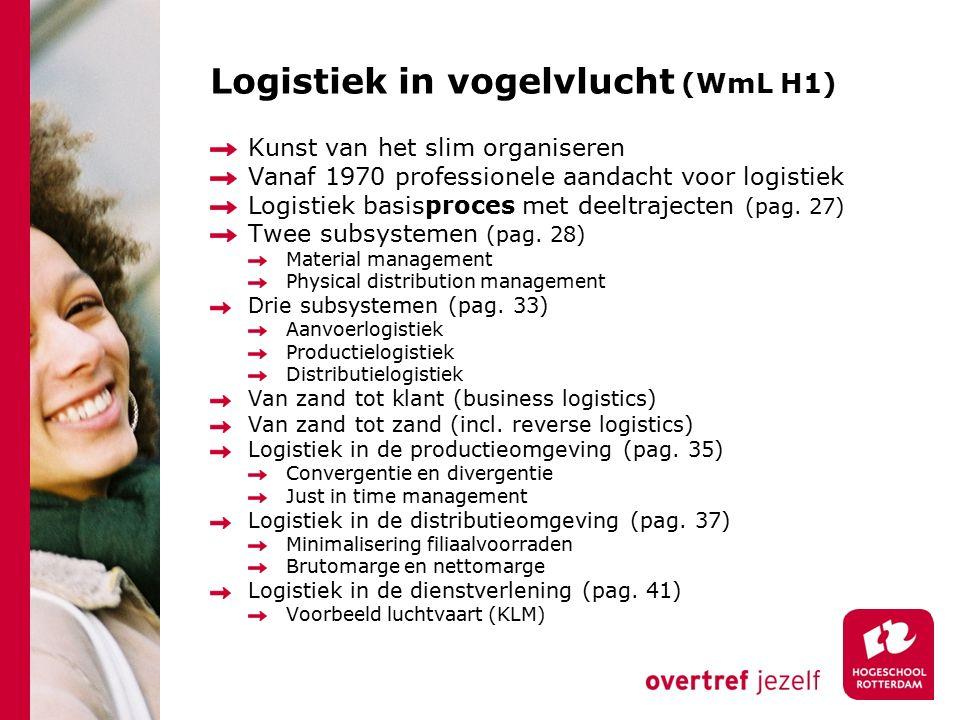 Logistiek in vogelvlucht (WmL H1) Kunst van het slim organiseren Vanaf 1970 professionele aandacht voor logistiek Logistiek basisproces met deeltrajecten (pag.