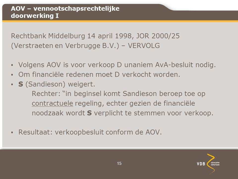AOV – vennootschapsrechtelijke doorwerking I Rechtbank Middelburg 14 april 1998, JOR 2000/25 (Verstraeten en Verbrugge B.V.) – VERVOLG Volgens AOV is voor verkoop D unaniem AvA-besluit nodig.