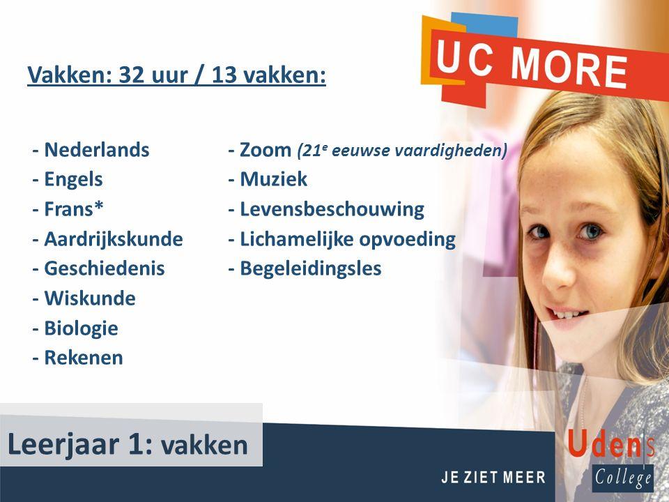 Leerjaar 1: vakken Vakken: 32 uur / 13 vakken: - Nederlands- Zoom (21 e eeuwse vaardigheden) - Engels- Muziek - Frans*- Levensbeschouwing - Aardrijksk