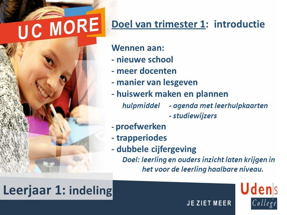 Doel van trimester 1: introductie Wennen aan: - nieuwe school - meer docenten - manier van lesgeven - huiswerk maken en plannen hulpmiddel- agenda met
