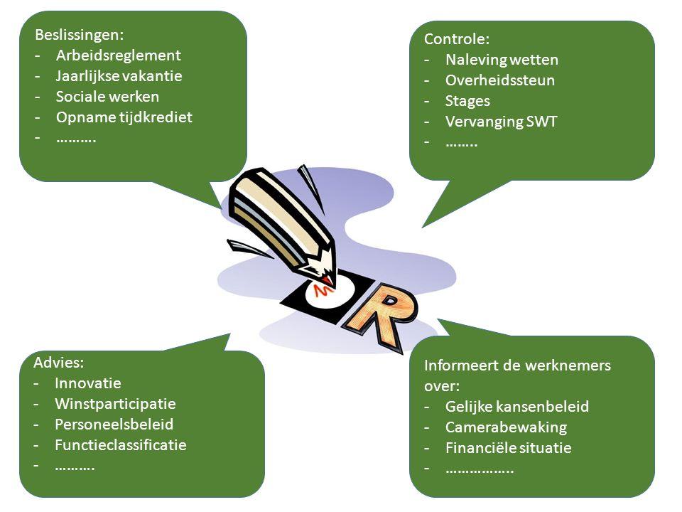Controle: -Naleving wetten -Overheidssteun -Stages -Vervanging SWT -…….. Beslissingen: -Arbeidsreglement -Jaarlijkse vakantie -Sociale werken -Opname