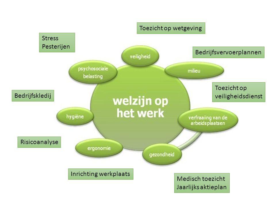 Stress Pesterijen Toezicht op wetgeving Medisch toezicht Jaarlijks aktieplan Inrichting werkplaats Bedrijfsvervoerplannen Toezicht op veiligheidsdiens