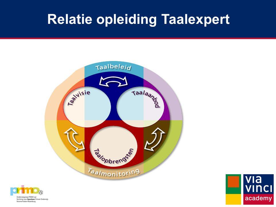 Relatie opleiding Taalexpert