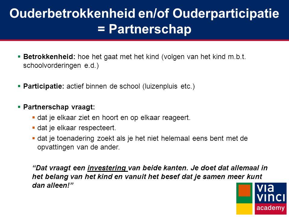 Ouderbetrokkenheid en/of Ouderparticipatie = Partnerschap  Betrokkenheid: hoe het gaat met het kind (volgen van het kind m.b.t.