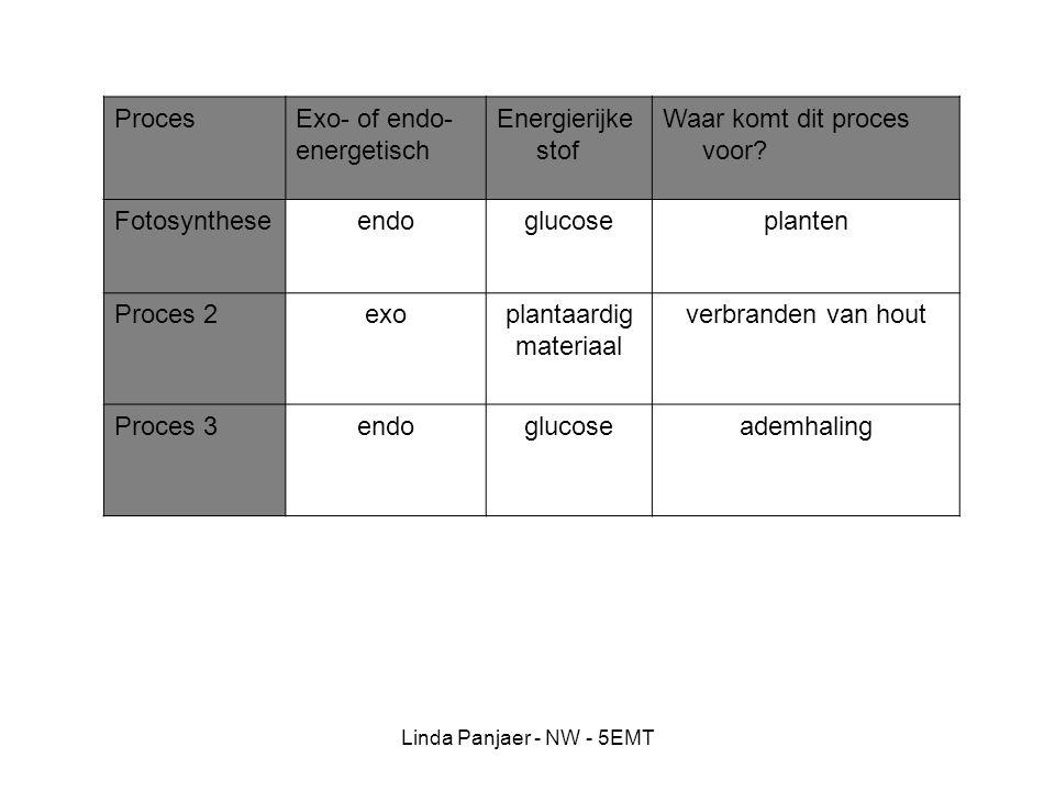 Linda Panjaer - NW - 5EMT ProcesExo- of endo- energetisch Energierijke stof Waar komt dit proces voor? Fotosyntheseendoglucoseplanten Proces 2exoplant