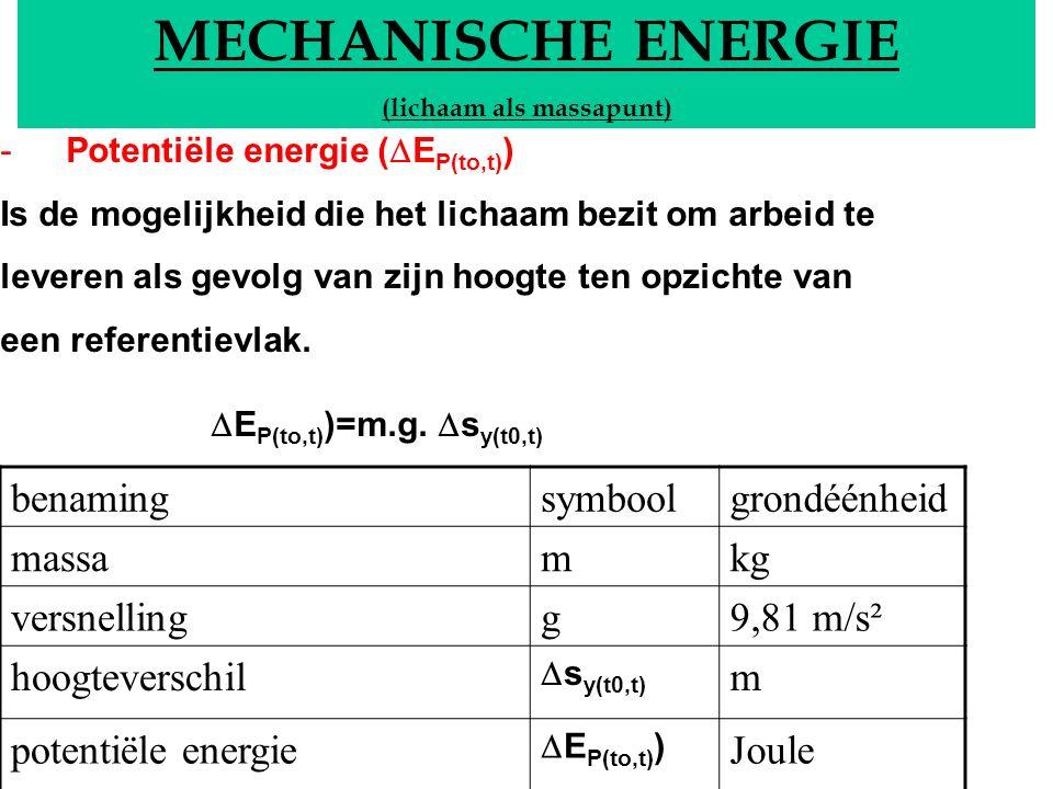 MECHANISCHE ENERGIE (lichaam als massapunt) -Potentiële energie (  E P(to,t) ) Is de mogelijkheid die het lichaam bezit om arbeid te leveren als gevolg van zijn hoogte ten opzichte van een referentievlak.