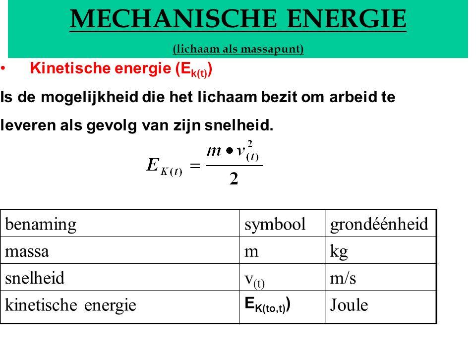 MECHANISCHE ENERGIE (lichaam als massapunt) Kinetische energie (E k(t) ) Is de mogelijkheid die het lichaam bezit om arbeid te leveren als gevolg van zijn snelheid.