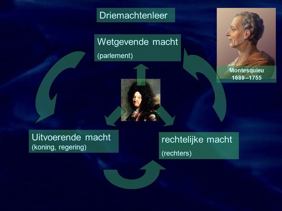 Montesquieu 1689 –1755 Wetgevende macht (parlement) Uitvoerende macht (koning, regering) rechtelijke macht (rechters) Driemachtenleer