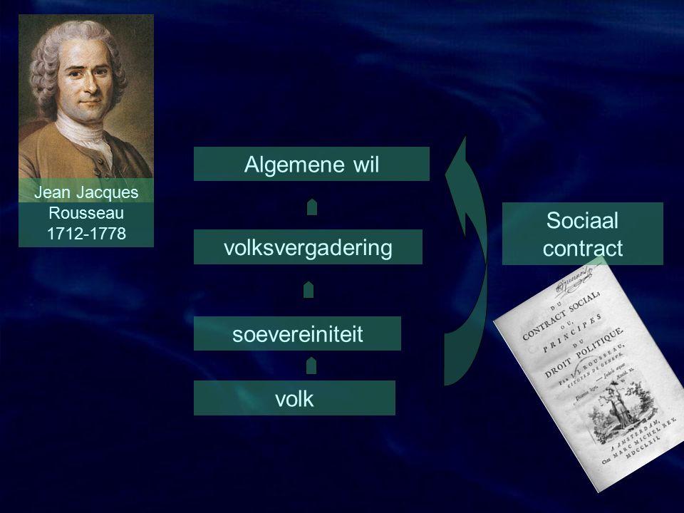 volksvergadering soevereiniteit volk Algemene wil Sociaal contract Jean Jacques Rousseau 1712-1778