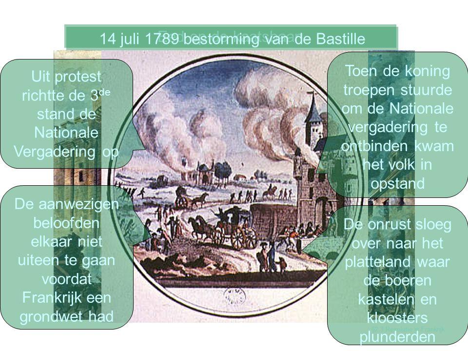 §2.3 Revolutie in Frankrijk Eed op de kaatsbaan Vrijheid, gelijkheid en broederschap! 14 juli 1789 bestorming van de Bastille Uit protest richtte de 3