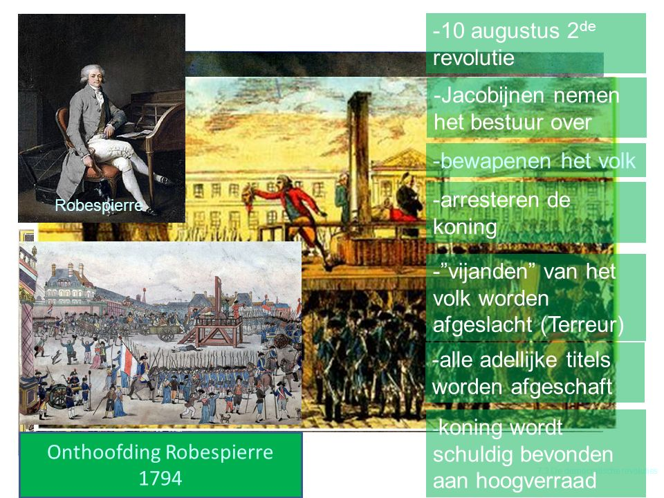 7.3 De democratische revoluties -10 augustus 2 de revolutie -Jacobijnen nemen het bestuur over -bewapenen het volk -arresteren de koning - vijanden van het volk worden afgeslacht (Terreur) -alle adellijke titels worden afgeschaft - koning wordt schuldig bevonden aan hoogverraad Robespierre Onthoofding Robespierre 1794