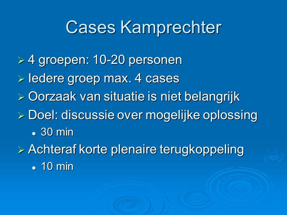 Cases Kamprechter  4 groepen: 10-20 personen  Iedere groep max.