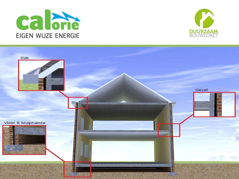Waarom gevel, dak of vloer isoleren.