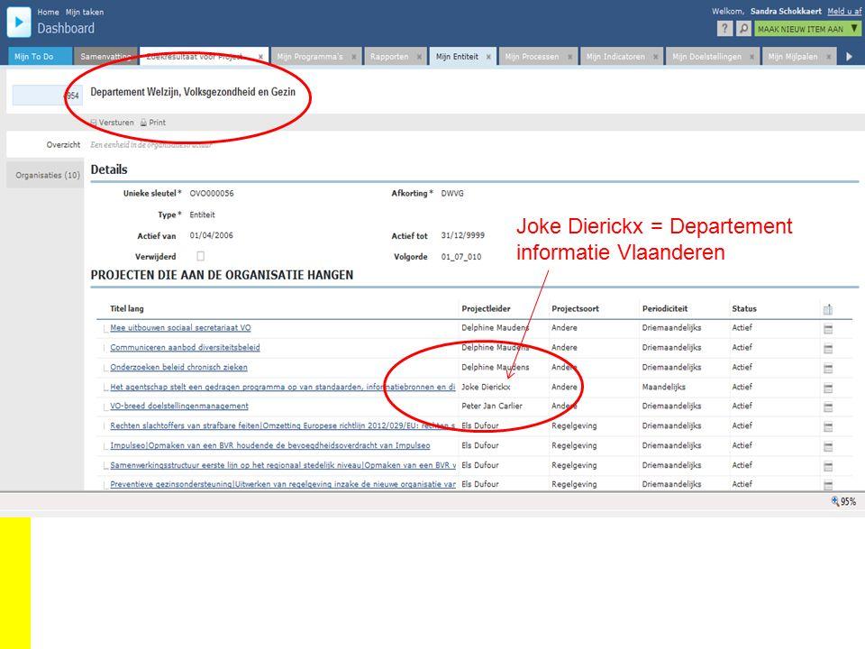 Joke Dierickx = Departement informatie Vlaanderen
