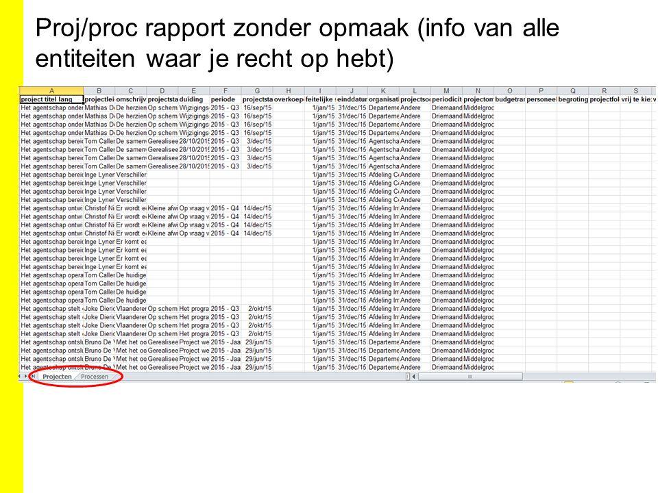 Proj/proc rapport zonder opmaak (info van alle entiteiten waar je recht op hebt)