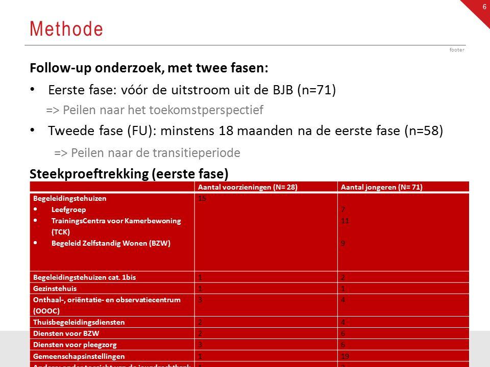 researchpublicationsconsultancyconferences www.ircp.org Sharon Van Audenhove +32 9 264 84 23 Sharon.VanAudenhove@UGent.be Follow-up onderzoek, met twee fasen: Eerste fase: vóór de uitstroom uit de BJB (n=71) => Peilen naar het toekomstperspectief Tweede fase (FU): minstens 18 maanden na de eerste fase (n=58) => Peilen naar de transitieperiode Steekproeftrekking (eerste fase) Methode footer 6 Aantal voorzieningen (N= 28)Aantal jongeren (N= 71) Begeleidingstehuizen  Leefgroep  TrainingsCentra voor Kamerbewoning (TCK)  Begeleid Zelfstandig Wonen (BZW) 15 7 11 9 Begeleidingstehuizen cat.