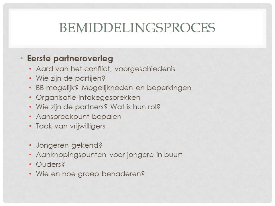BEMIDDELINGSPROCES Eerste partneroverleg Aard van het conflict, voorgeschiedenis Wie zijn de partijen.