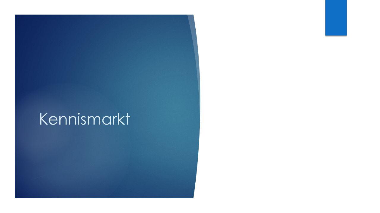 Kennismarkt
