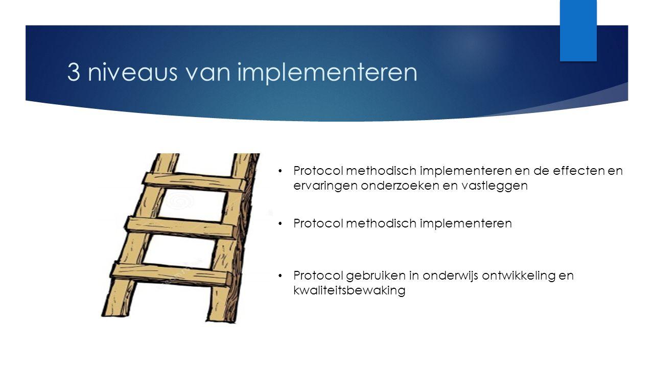 3 niveaus van implementeren Protocol methodisch implementeren en de effecten en ervaringen onderzoeken en vastleggen Protocol methodisch implementeren