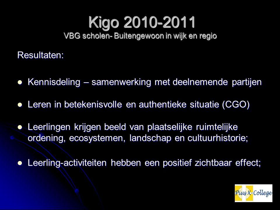 Kigo 2010-2011 VBG scholen- Buitengewoon in wijk en regio Kigo 2010-2011 VBG scholen- Buitengewoon in wijk en regio Resultaten: Kennisdeling – samenwe