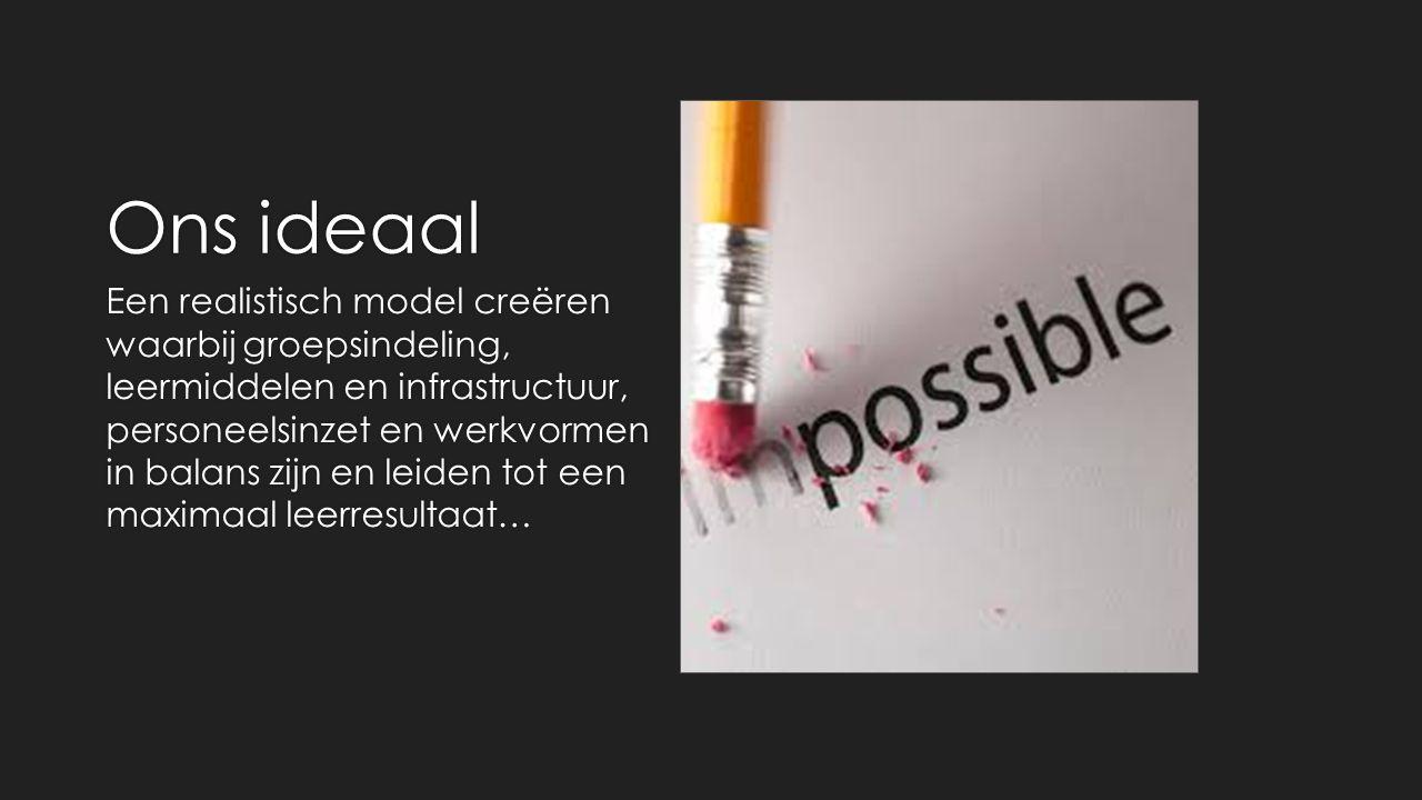 Ons ideaal Een realistisch model creëren waarbij groepsindeling, leermiddelen en infrastructuur, personeelsinzet en werkvormen in balans zijn en leide