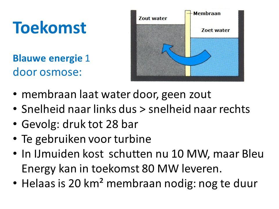 Toekomst Blauwe energie 1 door osmose: membraan laat water door, geen zout Snelheid naar links dus > snelheid naar rechts Gevolg: druk tot 28 bar Te g