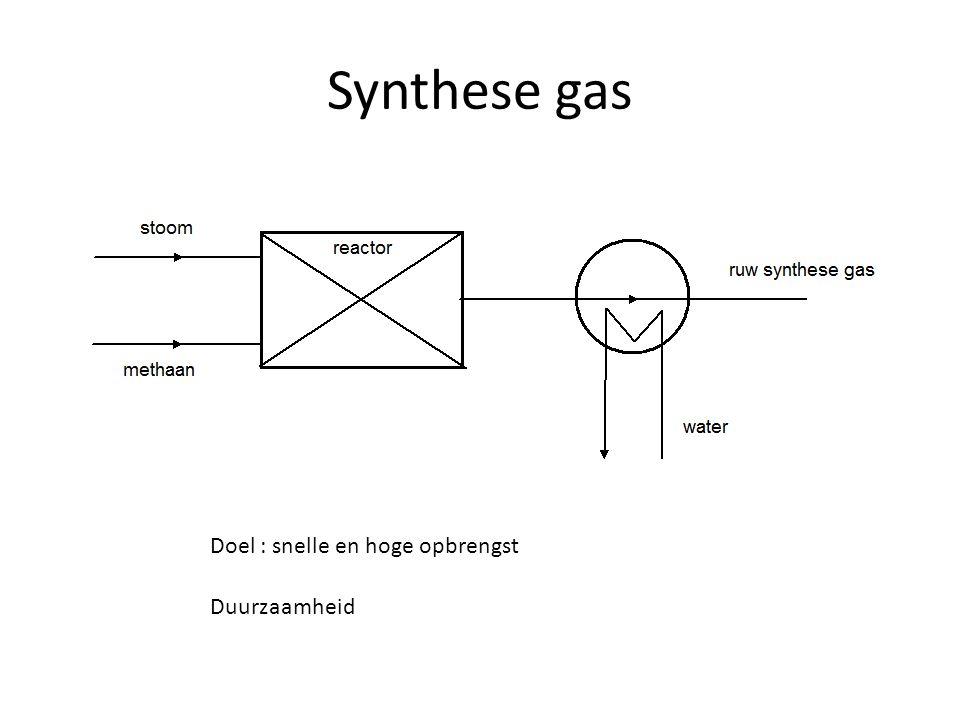 Synthese gas uit biomassa biomassa → waterstof + koolmonooxide + koolstofdioxide + koolstof C (s) + H 2 O (g) ⇄ CO (g) + H 2 (g) C (s) + CO 2 (g) ⇄ 2CO (g)