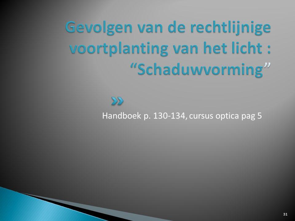 Handboek p. 130-134, cursus optica pag 5 31