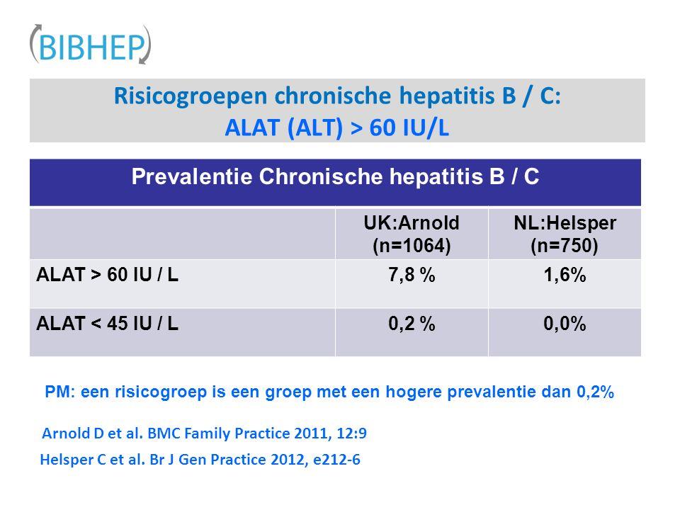 Risicogroepen chronische hepatitis B / C: ALAT (ALT) > 60 IU/L Prevalentie Chronische hepatitis B / C UK:Arnold (n=1064) NL:Helsper (n=750) ALAT > 60 IU / L7,8 %1,6% ALAT < 45 IU / L0,2 %0,0% Helsper C et al.