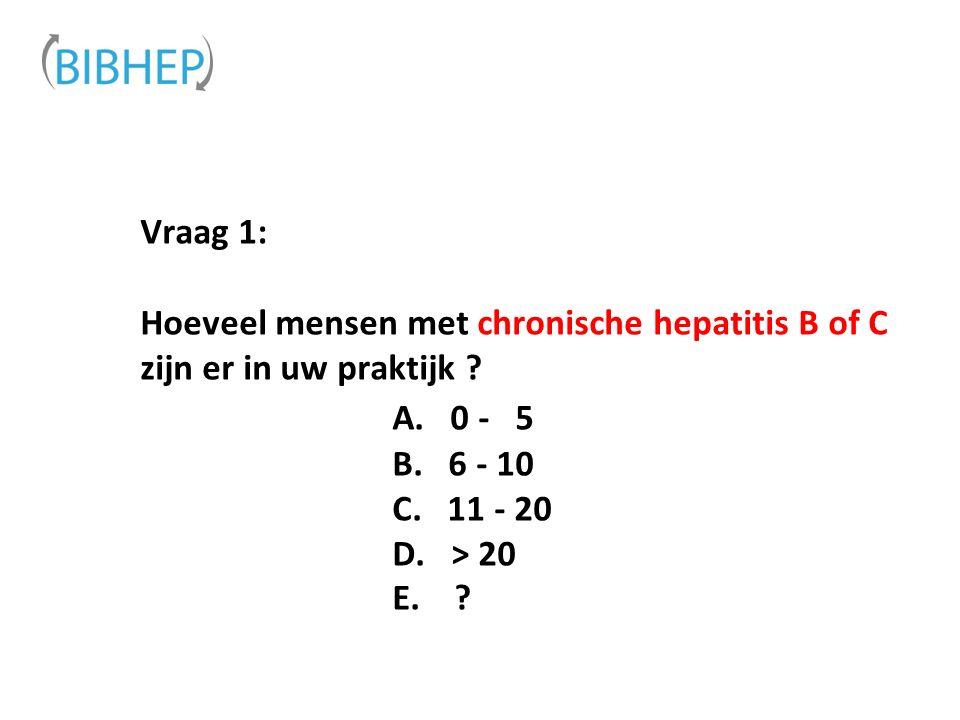 vraag 1: Hoeveel mensen met chronische hepatitis B en C zijn er in uw praktijk.