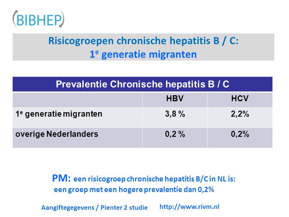 10 Chronische Hepatitis B-C prevalentie: wereldwijd welke 1 e generatie migranten hebben geen verhoogd risico ?
