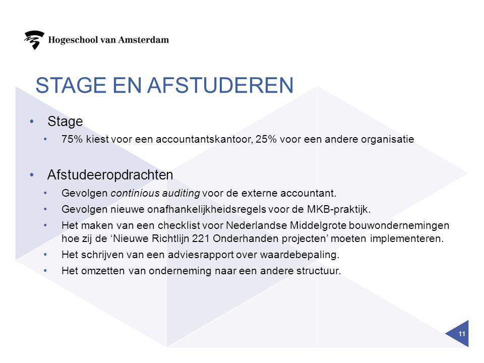 STAGE EN AFSTUDEREN Stage 75% kiest voor een accountantskantoor, 25% voor een andere organisatie Afstudeeropdrachten Gevolgen continious auditing voor de externe accountant.