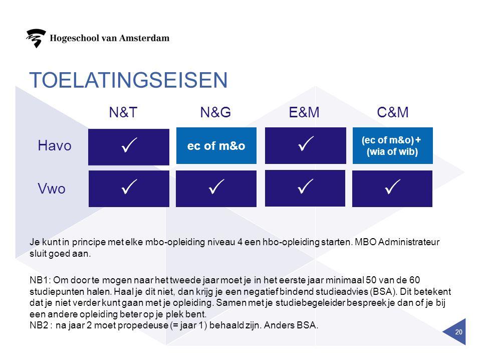 TOELATINGSEISEN 20 E&MC&MN&TN&G ec of m&o  (ec of m&o) + (wia of wib) Havo Vwo     Je kunt in principe met elke mbo-opleiding niveau 4 een hbo-op