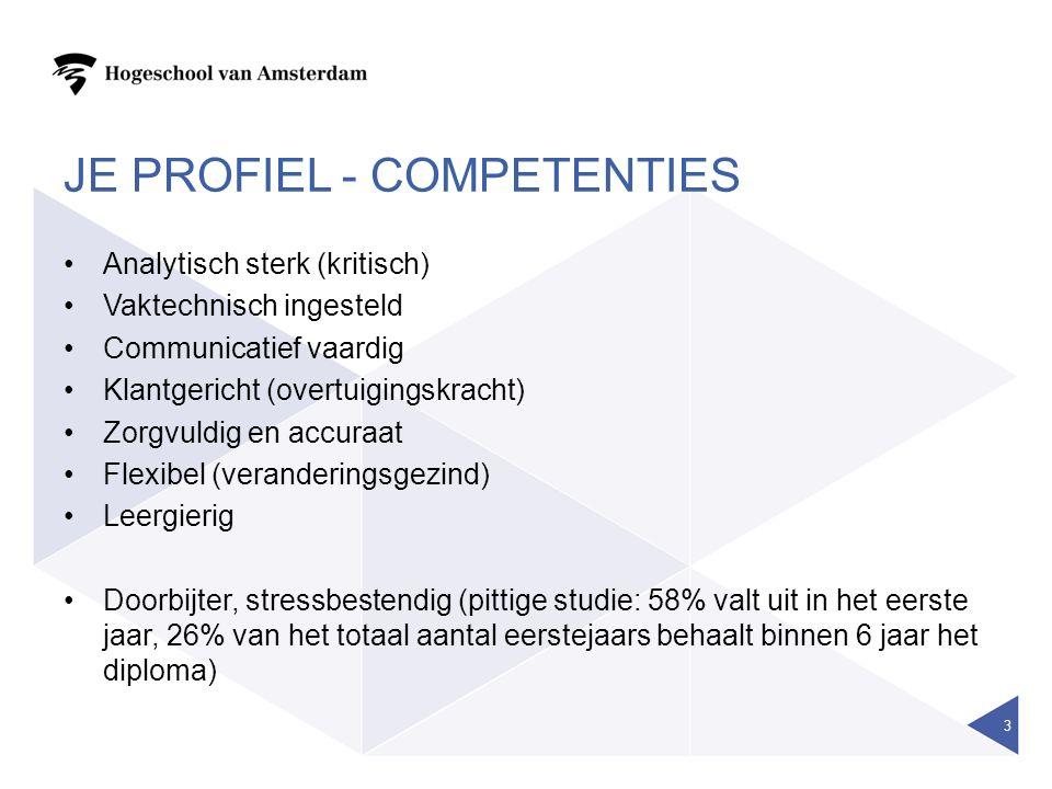 JE PROFIEL - COMPETENTIES Analytisch sterk (kritisch) Vaktechnisch ingesteld Communicatief vaardig Klantgericht (overtuigingskracht) Zorgvuldig en acc