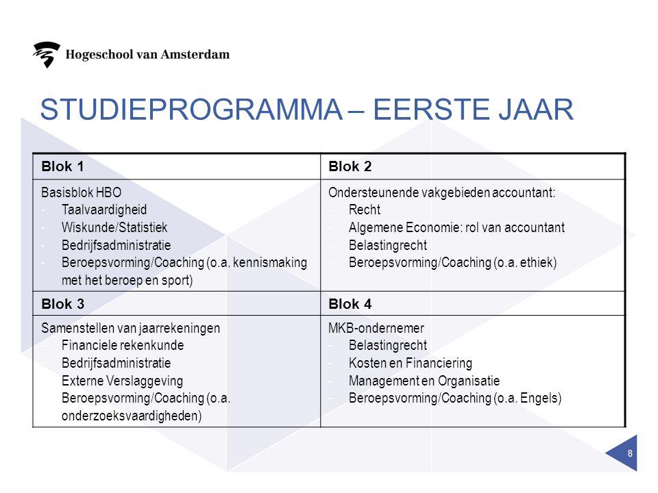 STUDIEPROGRAMMA – EERSTE JAAR Blok 1Blok 2 Basisblok HBO -Taalvaardigheid -Wiskunde/Statistiek -Bedrijfsadministratie -Beroepsvorming/Coaching (o.a.