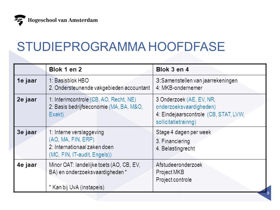 STUDIEPROGRAMMA HOOFDFASE 9 Blok 1 en 2Blok 3 en 4 1e jaar 1: Basisblok HBO 2. Ondersteunende vakgebieden accountant 3: Samenstellen van jaarrekeninge