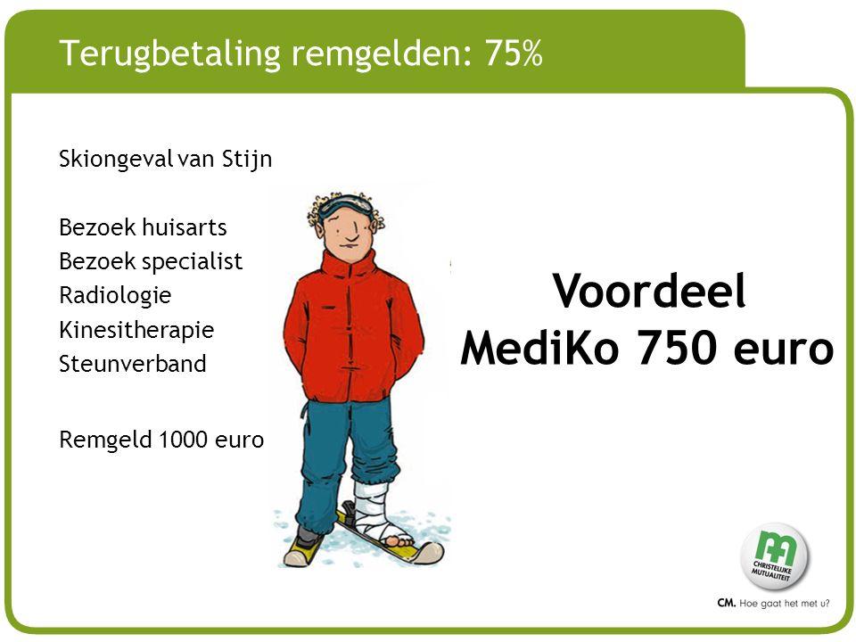 # Terugbetaling remgelden: 75% Skiongeval van Stijn Bezoek huisarts Bezoek specialist Radiologie Kinesitherapie Steunverband Remgeld 1000 euro Voordee