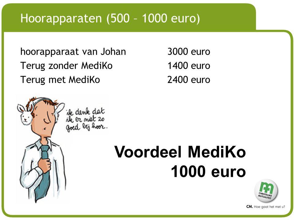 # Hoorapparaten (500 – 1000 euro) hoorapparaat van Johan3000 euro Terug zonder MediKo1400 euro Terug met MediKo2400 euro Voordeel MediKo 1000 euro